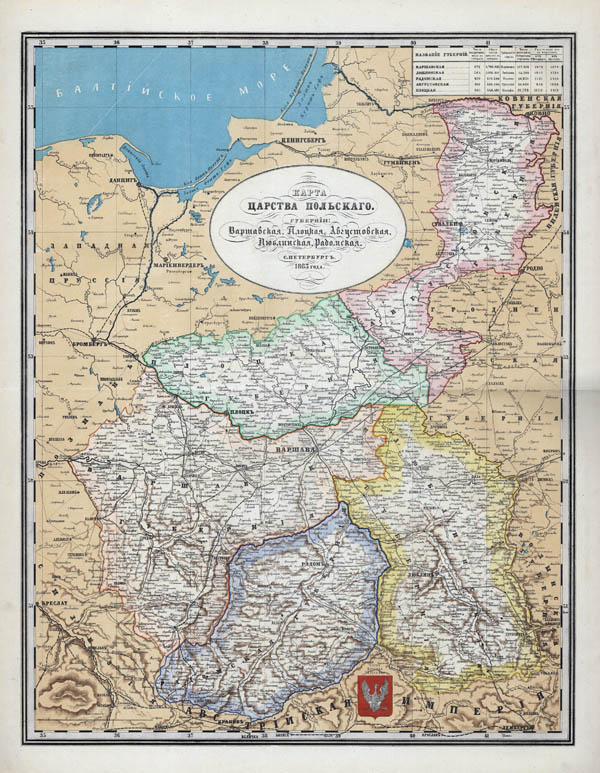 Kingdom of Poland 1860