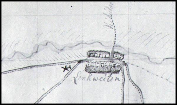 Lenkweiten 1790